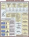 П1-ОСШ Обозначение сварных швов – 1 л. (45х60 см, лам., нелам.)