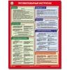 П1-ПИН Противопожарный инструктаж – 1 л. (45х60 см, лам., нелам.)